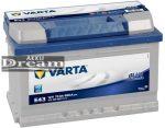 Varta Blue Dynamic 12V 72Ah 680A J+