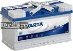 VARTA Blue Dynamic EFB 12V 80Ah jobb+ autó akkumulátor (580500073D842)