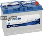 VARTA Blue Dynamic akku 12v 95ah J+ ázsiai (5954040833132)