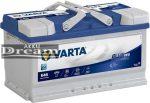VARTA Blue Dynamic EFB 12V 75Ah jobb+ autó akkumulátor (575500073D842)
