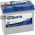 Varta Blue Dynamic 12V 45Ah 330A akku b+ (5451580333132)