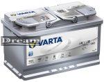 VARTA Silver Dynamic AGM 12V 80Ah jobb+ (580901080D852) F21